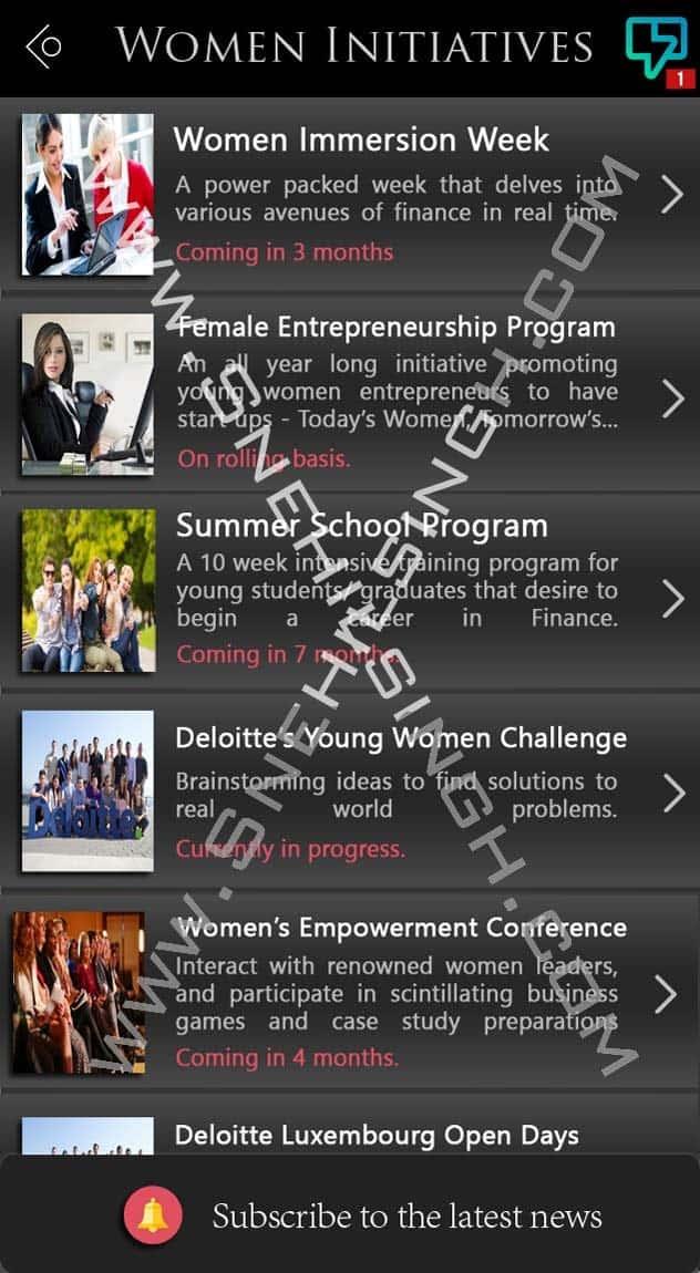 Deloitte Young Women Challenge Women Initiatives